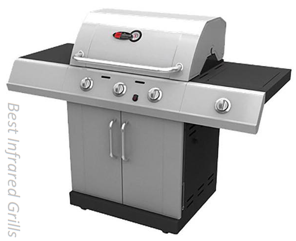 Best Infrared Grills in the marketplace
